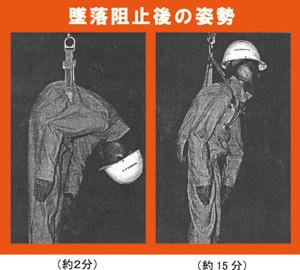 仮設墜落防止・救助器具 XTIRPA(エックス・ティーパ)-90ハッチ 30 ...